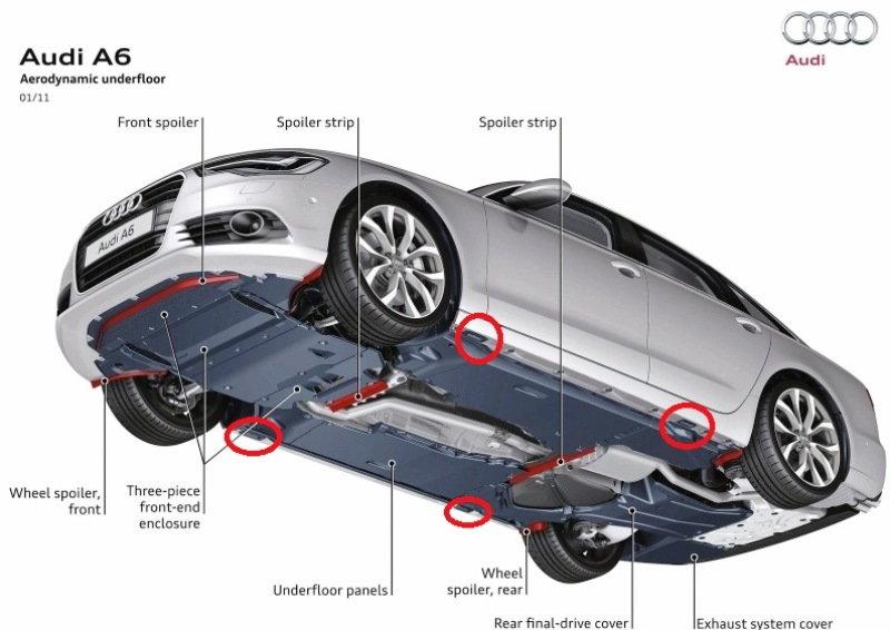 Image Result For Audi Tdi Engine Oil