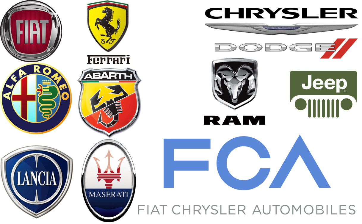 June Auto Sales Looking Good Fca Sales Poised To Pop Carsdirect