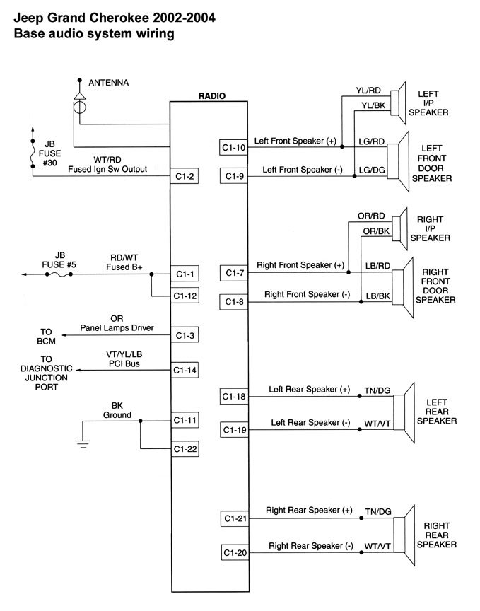 2004 jeep grand cherokee radio wiring diagram 2004 jeep grand cherokee laredo wiring diagram jeep grand cherokee wj 1999 to 2004 stereo and speaker ...