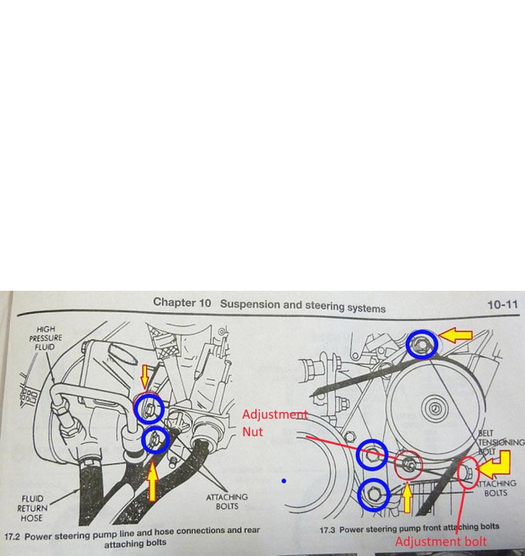 Jeep Cherokee Xj 1984 To 2001 Why Is Serpentine Belt Slipping