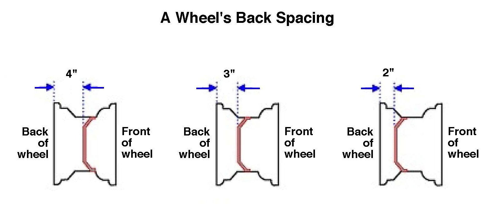 corvette how to install wheel spacers