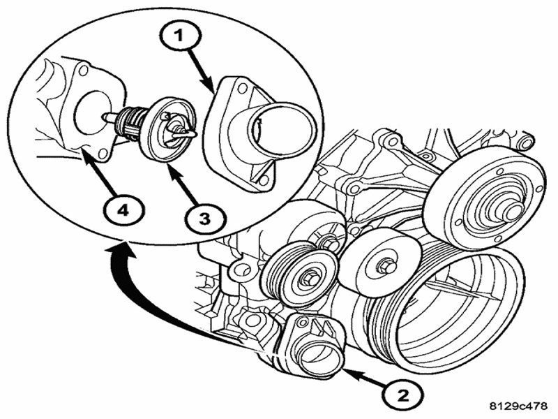 Nissan Pathfinder 2005 Engine Diagram besides Type 300 Bench Rod Ovens besides Page2 in addition Dodge Ram 2002 2008 How To Replace Thermostat 394096 in addition 03 Durango 4 7l Engine Ground Locations With Regard To 2004 Dodge Durango Engine Diagram. on thermostat position