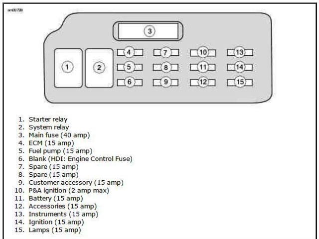 585e wiring diagram 2007 dyna fuse box 2007 automotive wiring diagrams dyna fuse block 131661