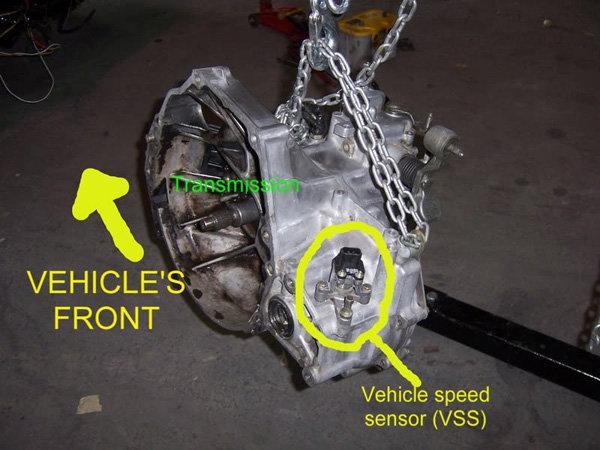 Honda Civic Why Is Speedometer Not Working