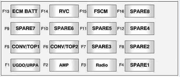 Camaro Fuse Box Diagram