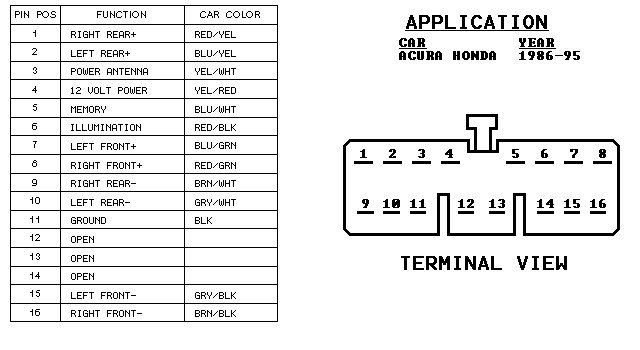 stereo wiring diagram honda civic stereo 1998 civic radio wire diagram jodebal com on stereo wiring diagram 2005 honda civic