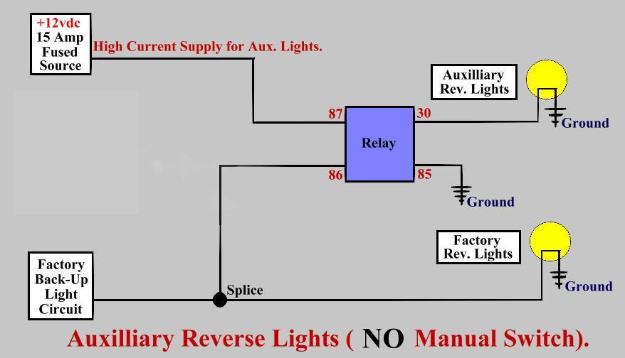 jeep transmission reverse light switch wiring diagram fan