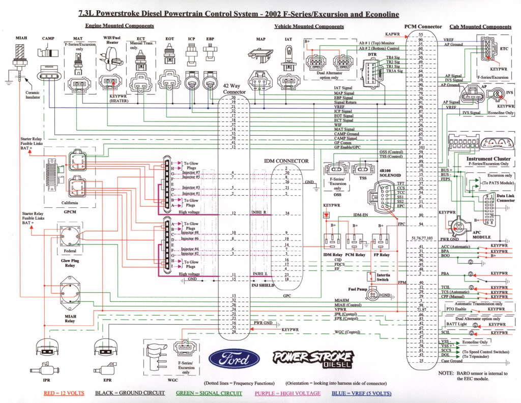 1995 international 4700 wiring diagram images diagram of 1999 international dt466 fuel wiring diagram on