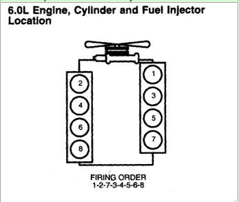 6 Powerstroke Injector Diagram on wiring harness for fuel injectors