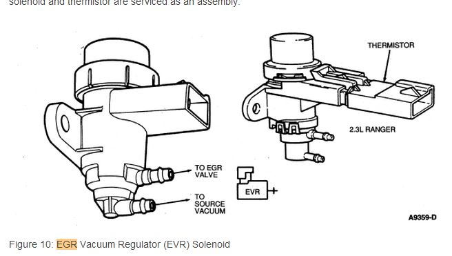 2007 escalade parts diagram