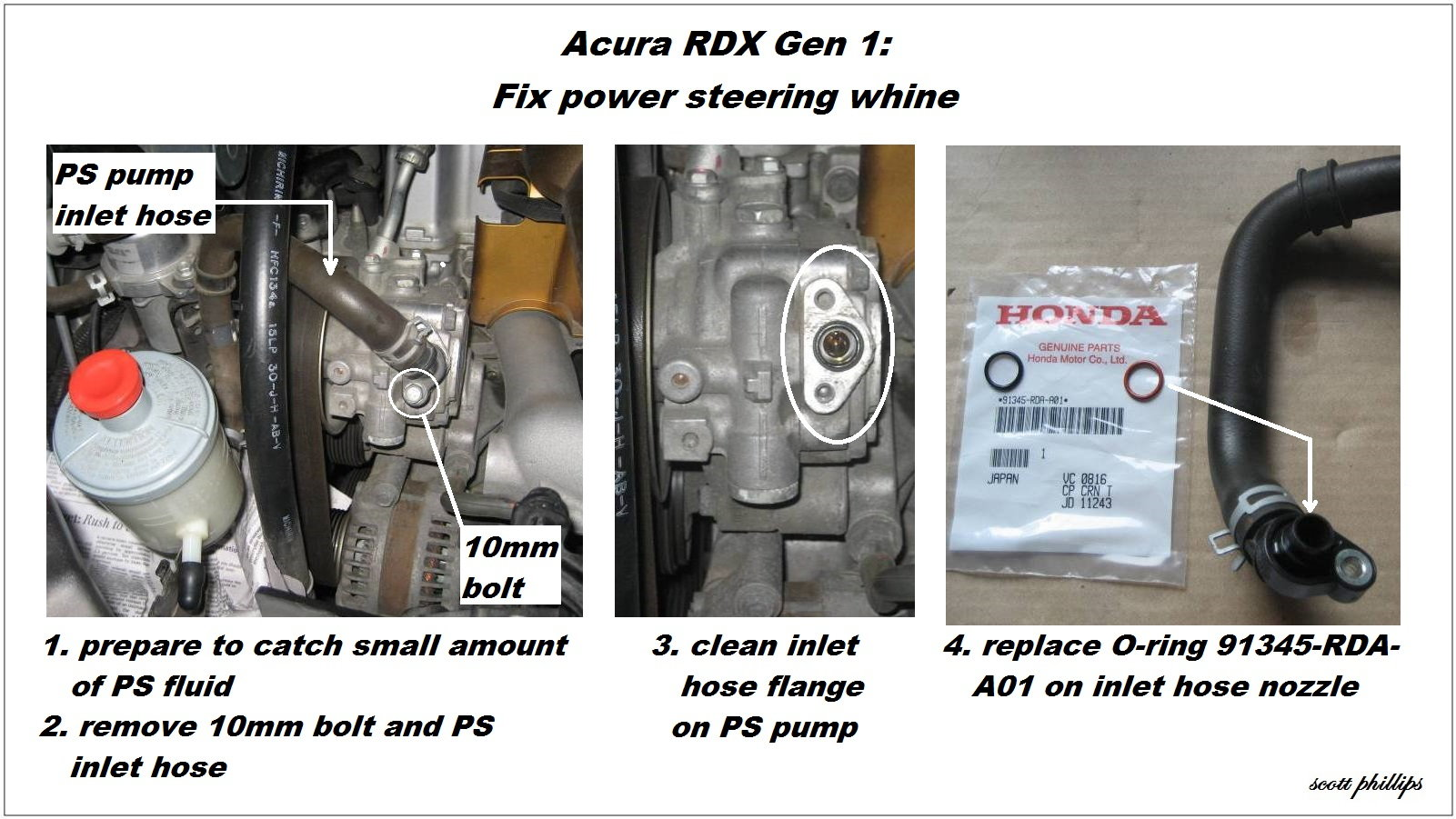 Acura RDX Engine Noise Diagnostic Guide - Acurazine