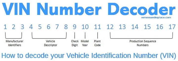 Find make and model of car by vin number 13