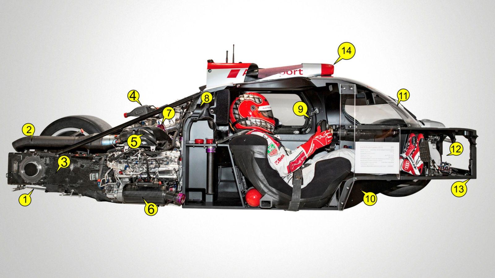 Reasons Why Audi Dominates Motorsport