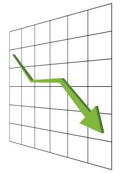 Fewer High Risk Auto Loans Auto Credit Express Blog