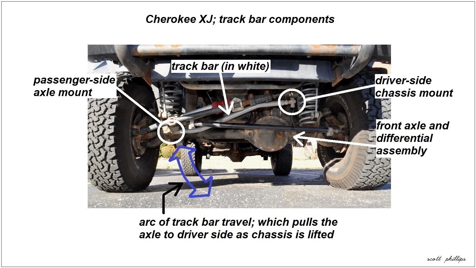 1-CherokeeXJTrackBarComponents-103181 Jeep Grand Cherokee Sound Wiring Diagram on