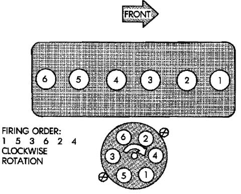 1998 jeep grand cherokee spark plug wiring diagram 1998 jeep grand cherokee lift gate wiring diagram jeep cherokee xj 1984 to 1996 how to replace spark plugs ...