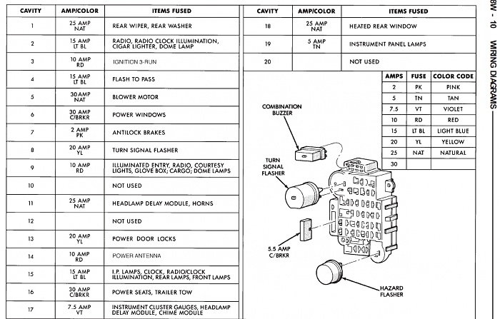 jeep cherokee 1984-1996 fuse box diagram