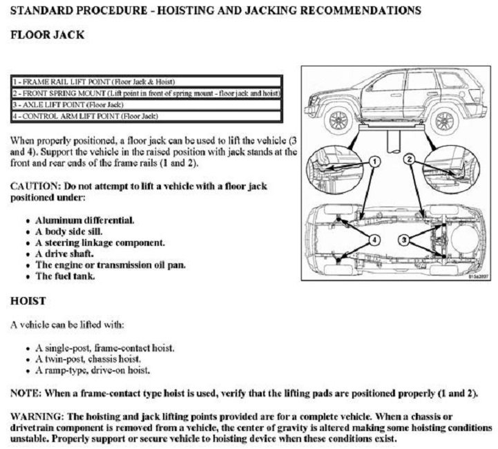 always use the correct jacking locations to lift your jeep