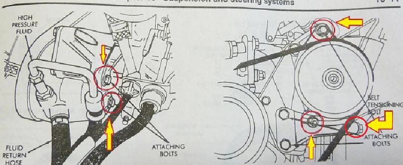 Jeep Cherokee 1984-2001: How to Replace Serpentine Belt   CherokeeforumJeep Cherokee Forum