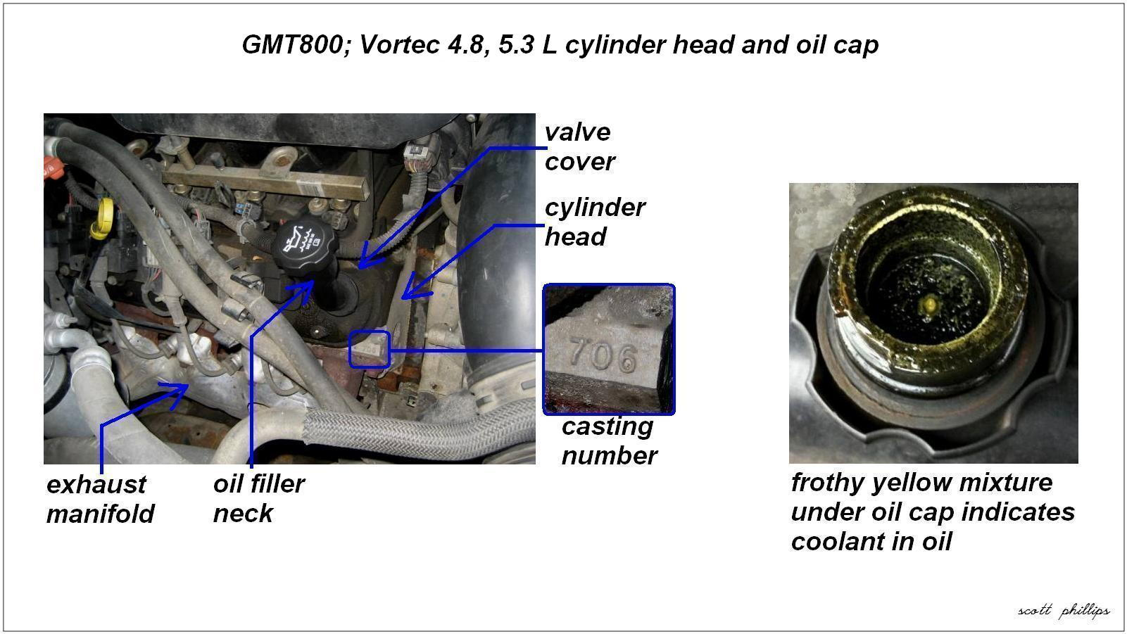 69 FUEL Fixing  mon Vacuum Leaks also 99 Ford Windstar 3 8 Engine Diagram together with Fuel Injector Replacement Cost additionally Fuel Injector Replacement Cost as well Diaphragm Valve For Crankcase Ventilation Opel Engine Z16xep Z16xe1 A16xer A18xer Z16let Z16xer Z18xer. on pcv valve replacement cost