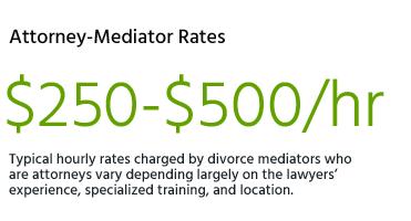 Attorney Divorce Mediator Costs