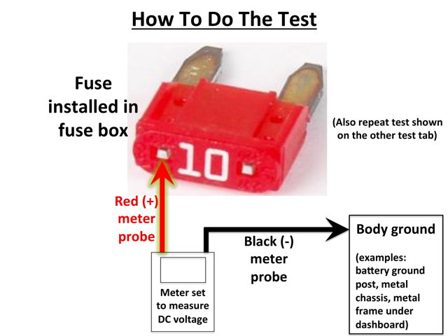 Dodge Ram 1994-2001: Fuse Box Diagram | Dodgeforum