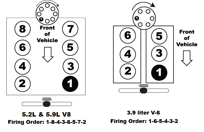 1994 dodge dakota 3 9l wiring diagram