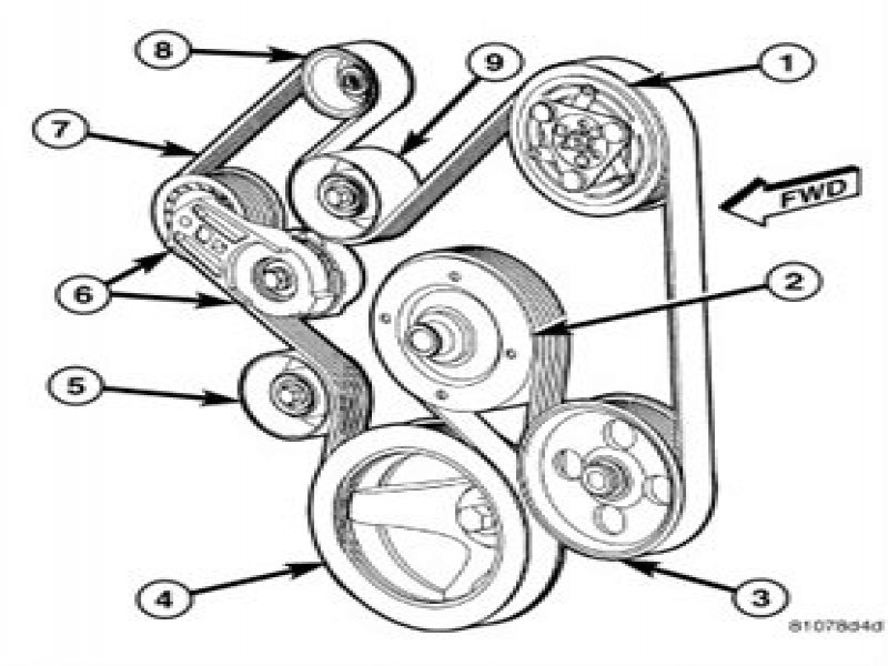 Dodge Ram 2002 2008 How To Replace Water Pump 394099 on 2003 pt cruiser water pump diagram