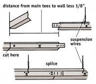 Main Tees Can Be Spliced For Rooms Wider Than 12 Feet.