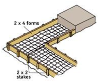 Building The Forms For Pouring Concrete. Diagram Of Framing For Pouring  Concrete