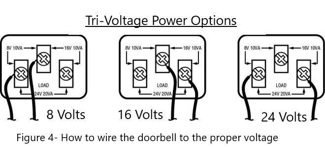 120 To 24 Volt Transformer Wiring Diagram from cimg1.ibsrv.net