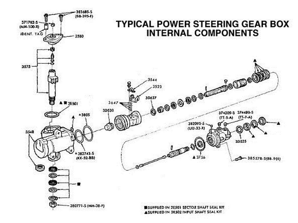 Ford F150 1997 2003 How To Repair Steering Box Leak 430376 on 86 corvette battery location