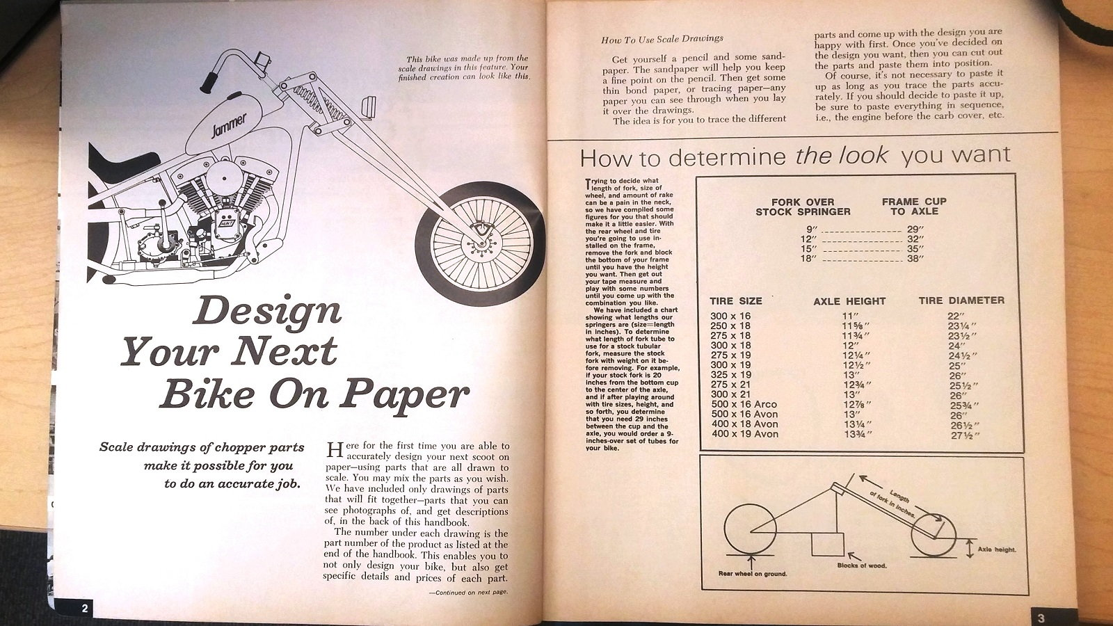 12 Cool Things Learned From The 1977 Jammers Handbook Hdforums Cycle Electrics Panhead Wiring Diagram 4a Design Your Next Chopper Like A Paper Doll