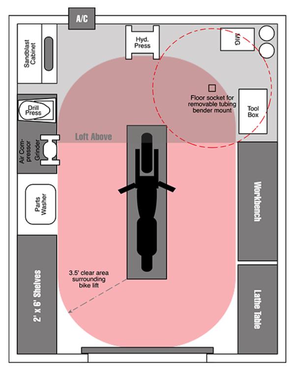 Harley Davidson The Ultimate Motorcycle Garage