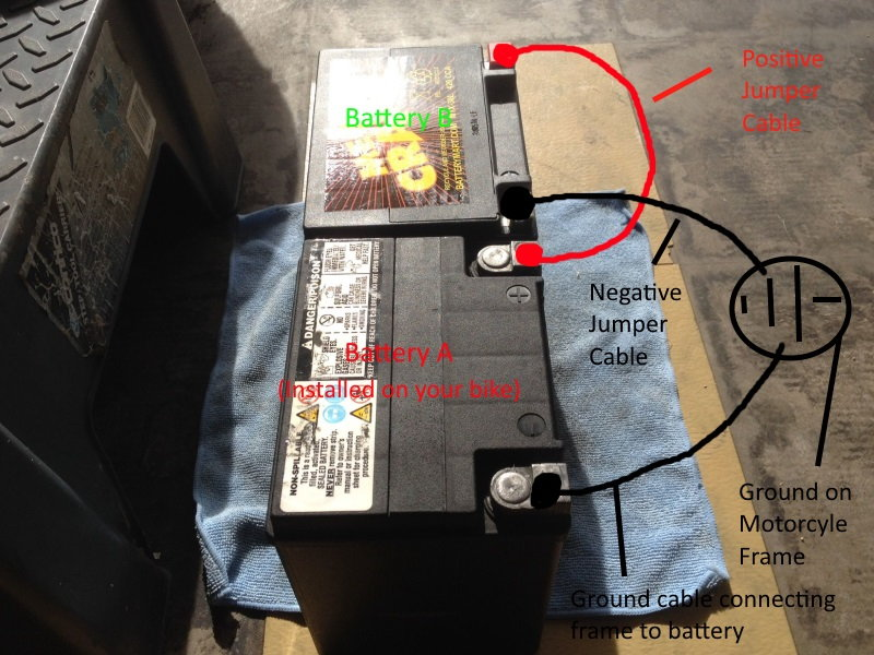 Harley Davidson Softail How To Jump Start Battery Hdforums