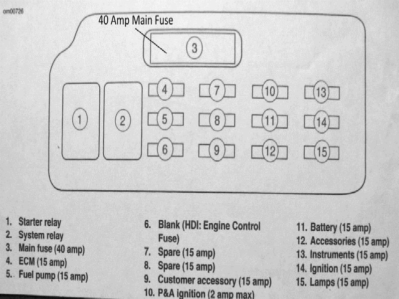 harley davidson softail electrical diagnostic guide hdforums harley fuse box harley fuse box diagram