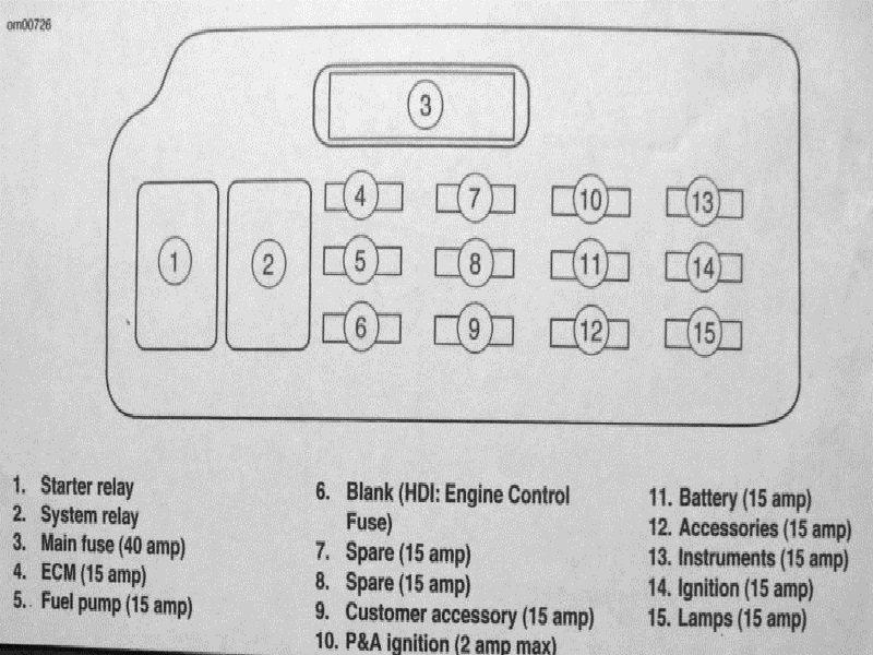 harley davidson sportster stereo sound diagnostic hdforums. Black Bedroom Furniture Sets. Home Design Ideas