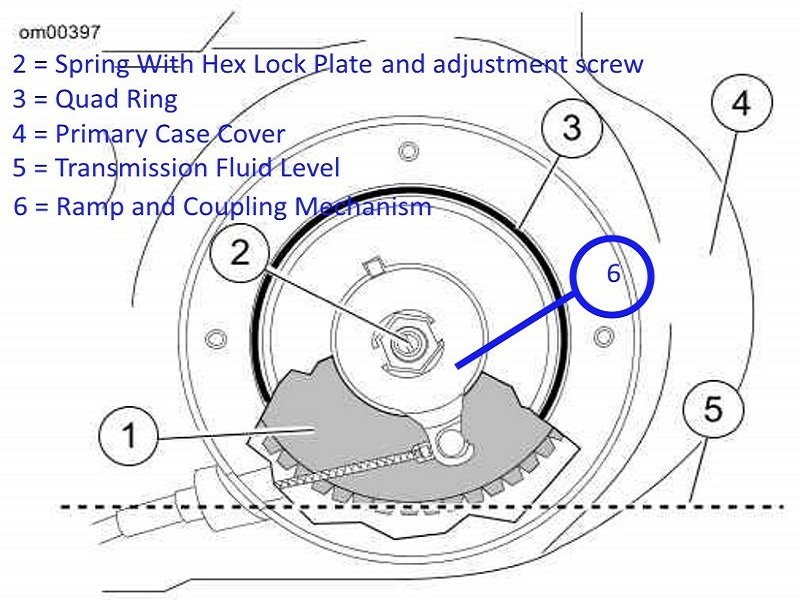 125476 125793 harley hugger wiring diagrams wiring diagrams  at aneh.co