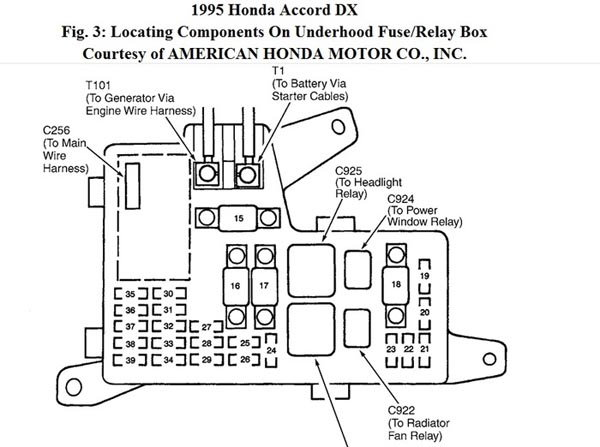honda accord why is windshield sprayer clogged honda tech diagram for a 1995 honda accord fuse relay box