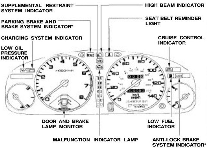 2001 honda civic instrument cluster diagram  2001  get