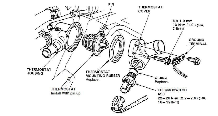 Honda Why Wont Radiator Fan Work