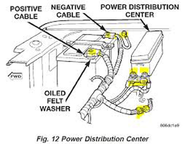 jeep wrangler jk 2007 to present how to clean engine bay jk forum figure 1 disconnect the battery one cable at a time