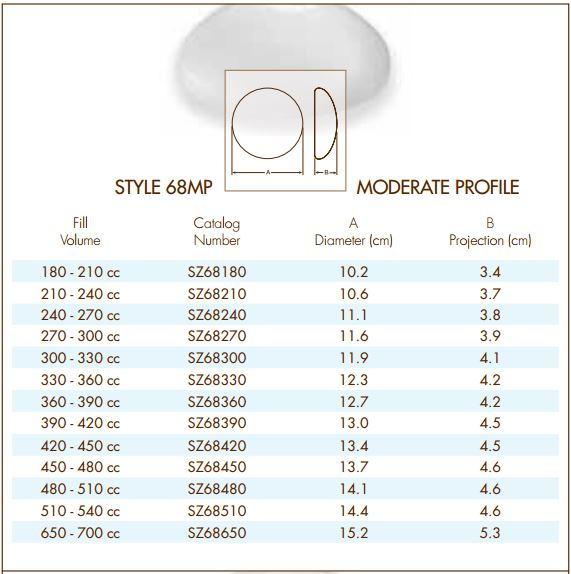Natrelle Style 68Mp Moderate Profile Saline Sizers-9707