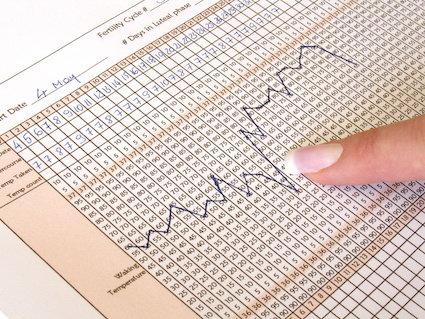 A fertility chart.