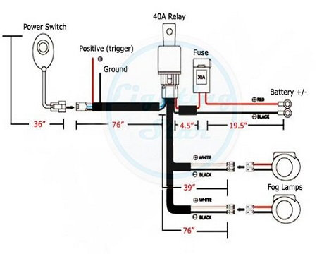 1999 Subaru Forester Fuse Box Diagram