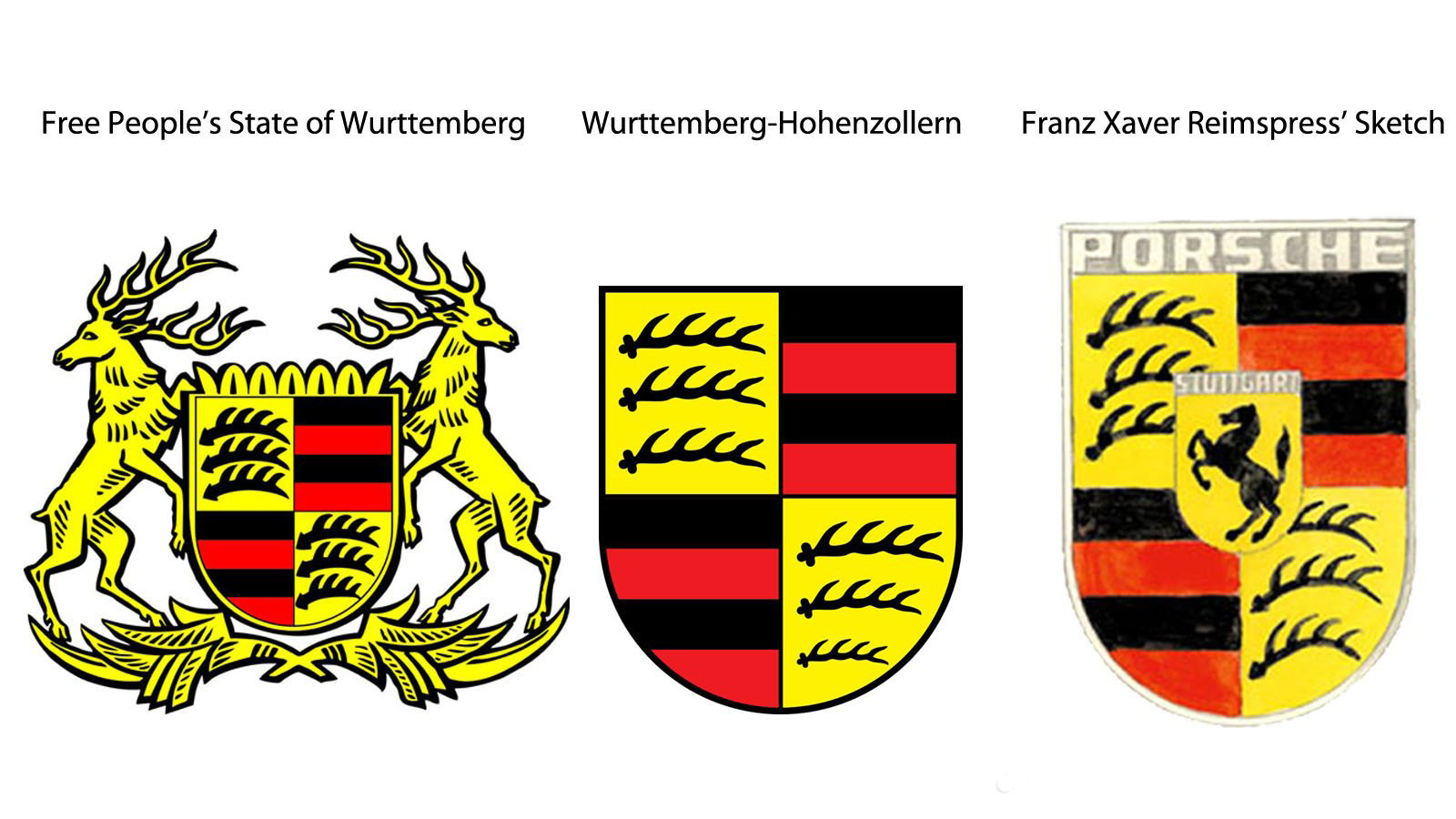 5 Facts About the History of the Porsche Logo