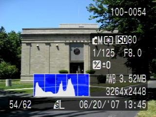 Canon Powershot SD850