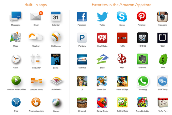 Amazon_Fire_Phone_apps.png