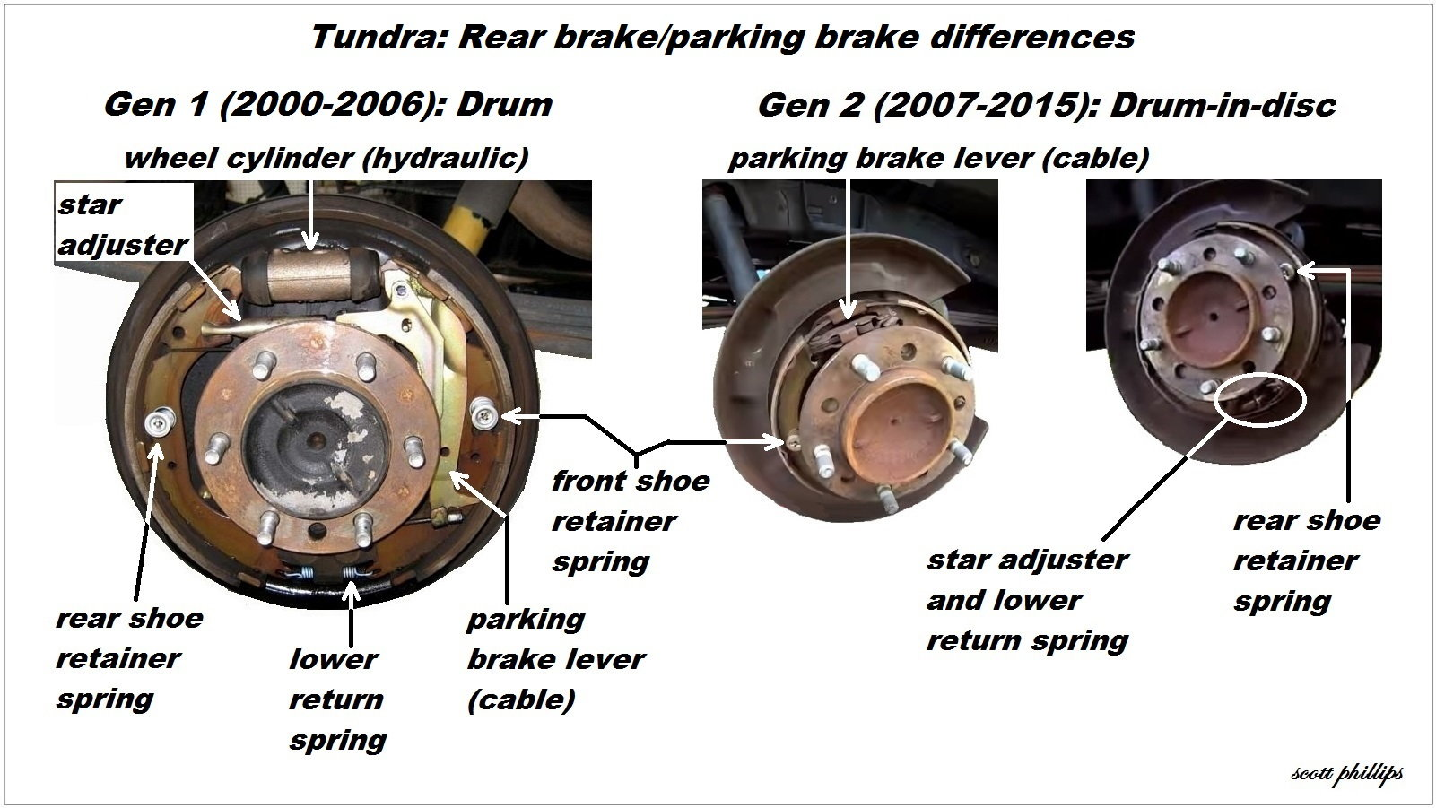 toyota tundra sequoia parking brake drum shoe replacement adjust how to DIY