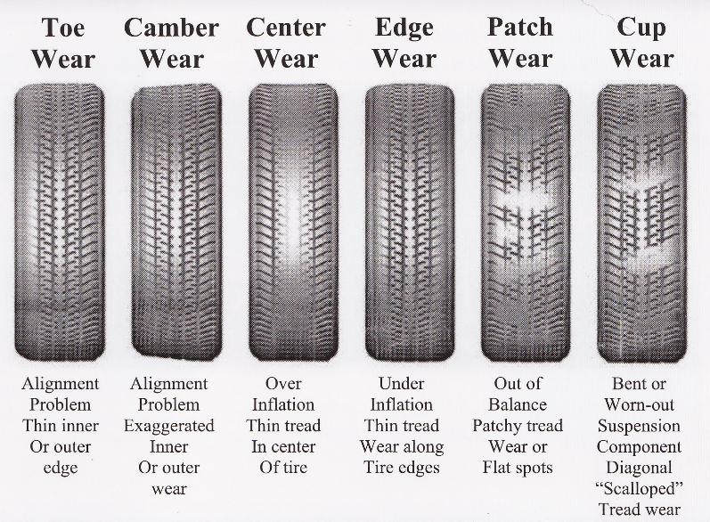Uneven tread wear patterns